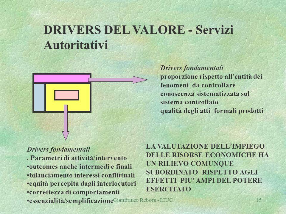 Gianfranco Rebora - LIUC15 DRIVERS DEL VALORE - Servizi Autoritativi Drivers fondamentali proporzione rispetto all ' entità dei fenomeni da controllar