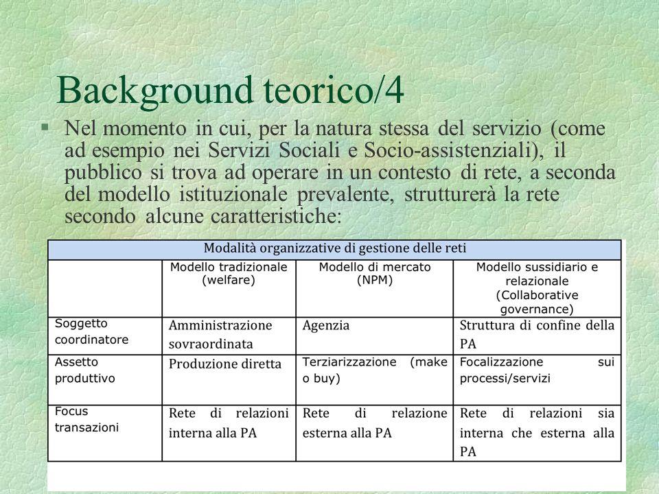 Background teorico/4 §Nel momento in cui, per la natura stessa del servizio (come ad esempio nei Servizi Sociali e Socio-assistenziali), il pubblico s