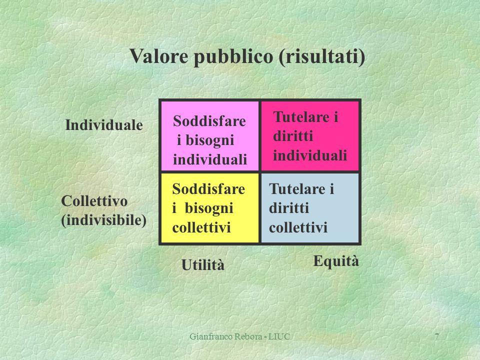 7 Individuale Collettivo (indivisibile) Utilità Equità Valore pubblico (risultati) Tutelare i diritti collettivi Soddisfare i bisogni collettivi Tutel