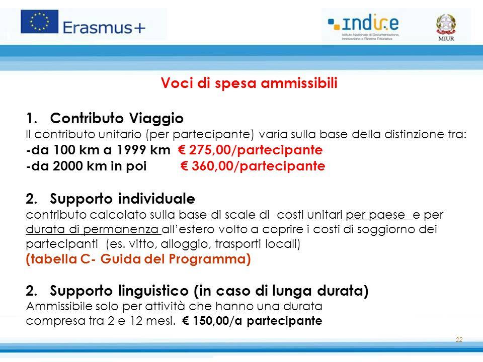 22 Voci di spesa ammissibili 1.Contributo Viaggio Il contributo unitario (per partecipante) varia sulla base della distinzione tra: -da 100 km a 1999