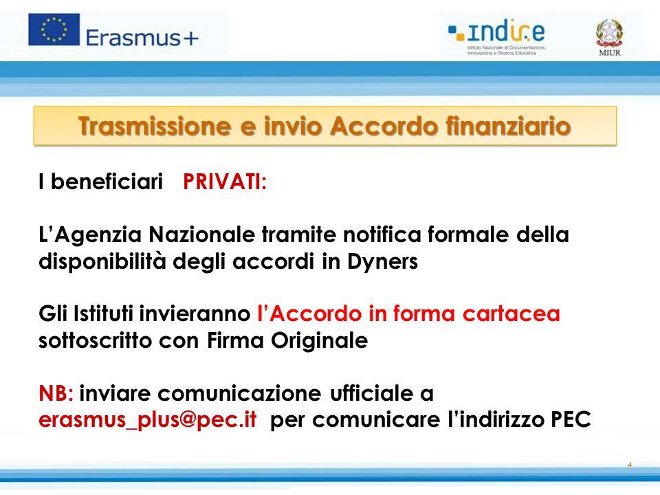 4 Trasmissione e invio Accordo finanziario I beneficiari PRIVATI: L'Agenzia Nazionale tramite notifica formale della disponibilità degli accordi in Dy