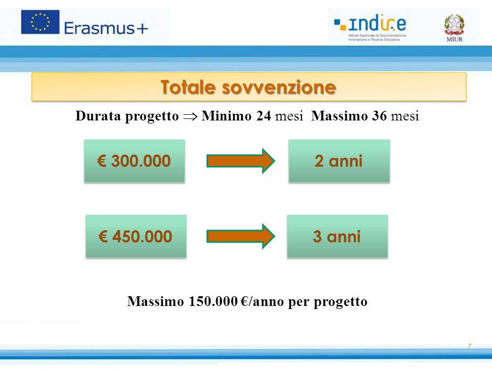 7 Totale sovvenzione € 300.000 2 anni € 450.000 3 anni Durata progetto  Minimo 24 mesi Massimo 36 mesi Massimo 150.000 €/anno per progetto
