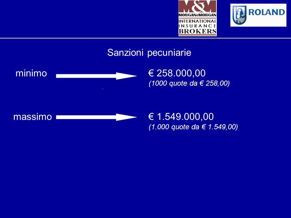Sanzioni pecuniarie minimo€ 258.000,00 (1000 quote da € 258,00) massimo€ 1.549.000,00 (1.000 quote da € 1.549,00)