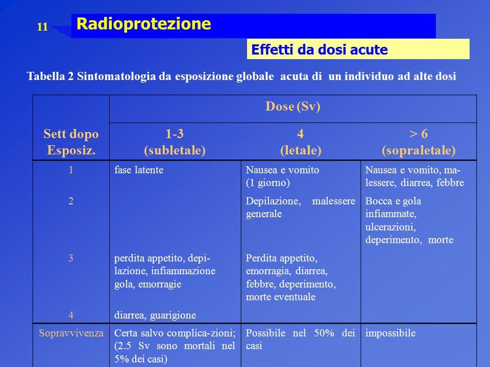 11 Radioprotezione Effetti da dosi acute Tabella 2 Sintomatologia da esposizione globale acuta di un individuo ad alte dosi Dose (Sv) Sett dopo Esposi