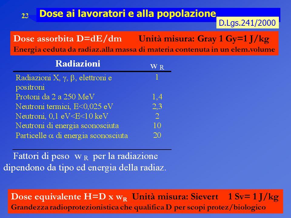 23 Dose ai lavoratori e alla popolazione D.Lgs.241/2000 Dose assorbita D=dE/dm Unità misura: Gray 1 Gy=1 J/kg Energia ceduta da radiaz.alla massa di m
