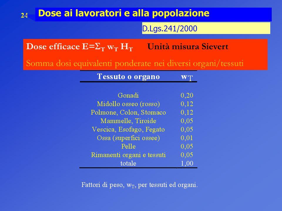 24 Dose ai lavoratori e alla popolazione D.Lgs.241/2000 Dose efficace E=  T w T H T Unità misura Sievert Somma dosi equivalenti ponderate nei diversi