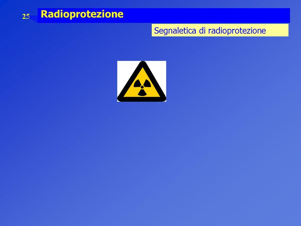 25 Radioprotezione Segnaletica di radioprotezione
