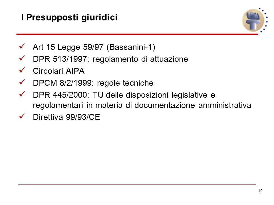 10 I Presupposti giuridici Art 15 Legge 59/97 (Bassanini-1) DPR 513/1997: regolamento di attuazione Circolari AIPA DPCM 8/2/1999: regole tecniche DPR