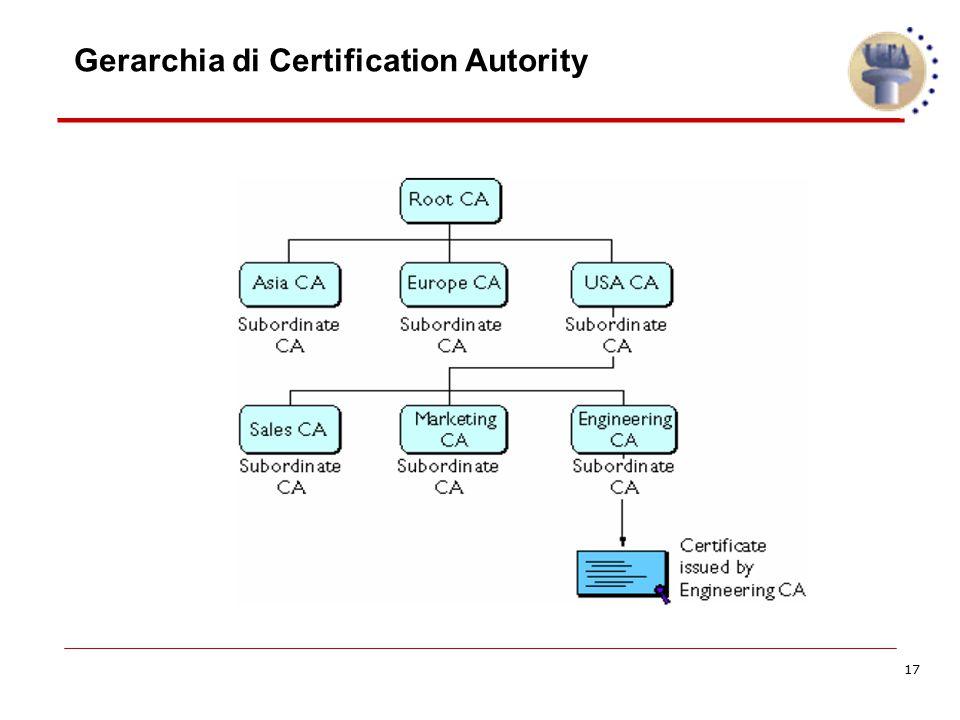17 Gerarchia di Certification Autority