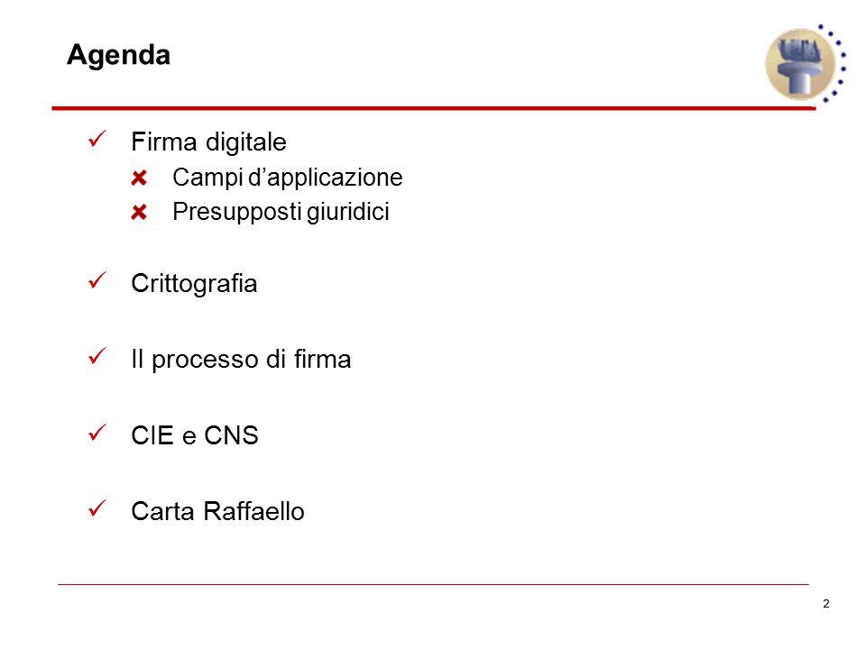 2 Agenda Firma digitale Campi d'applicazione Presupposti giuridici Crittografia Il processo di firma CIE e CNS Carta Raffaello