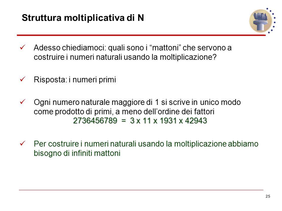 """25 Struttura moltiplicativa di N Adesso chiediamoci: quali sono i """"mattoni"""" che servono a costruire i numeri naturali usando la moltiplicazione? Rispo"""
