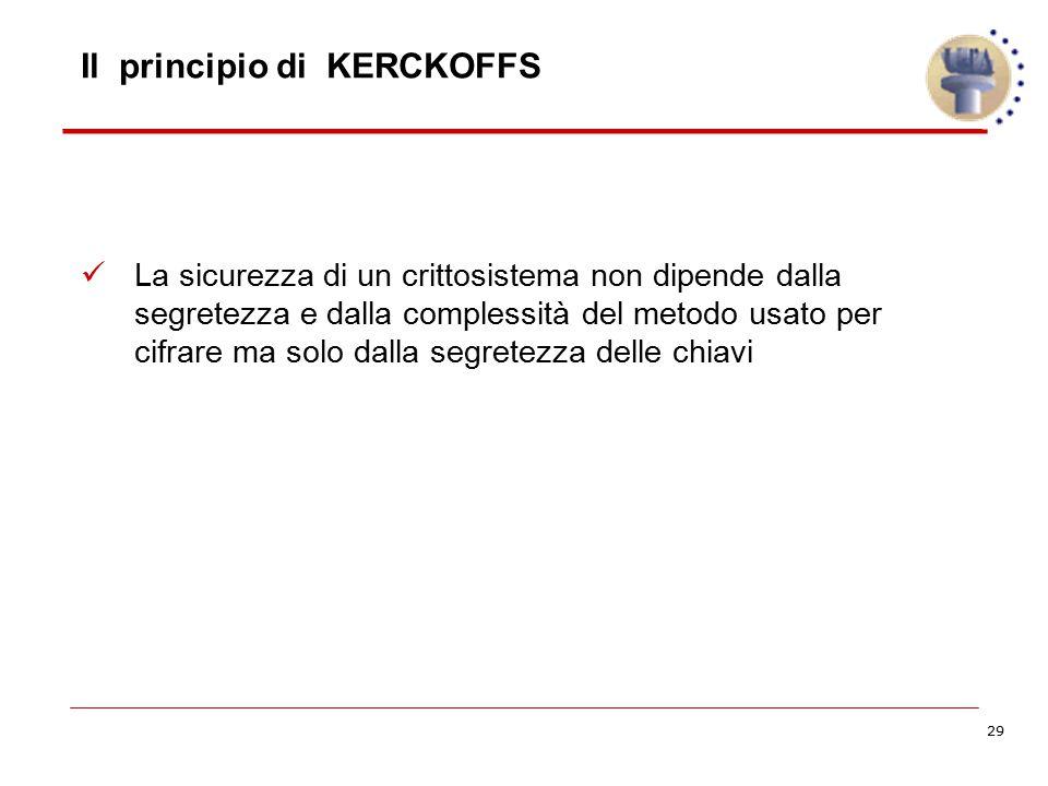 29 Il principio di KERCKOFFS La sicurezza di un crittosistema non dipende dalla segretezza e dalla complessità del metodo usato per cifrare ma solo da