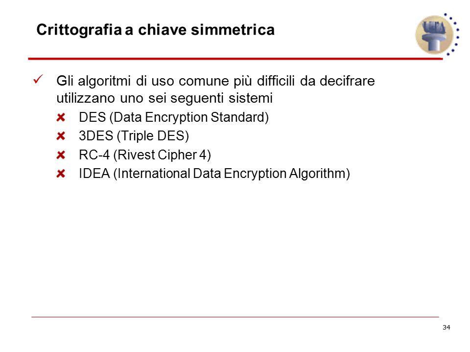 34 Crittografia a chiave simmetrica Gli algoritmi di uso comune più difficili da decifrare utilizzano uno sei seguenti sistemi DES (Data Encryption St
