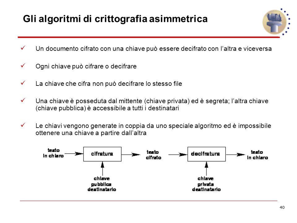 40 Gli algoritmi di crittografia asimmetrica Un documento cifrato con una chiave può essere decifrato con l'altra e viceversa Ogni chiave può cifrare