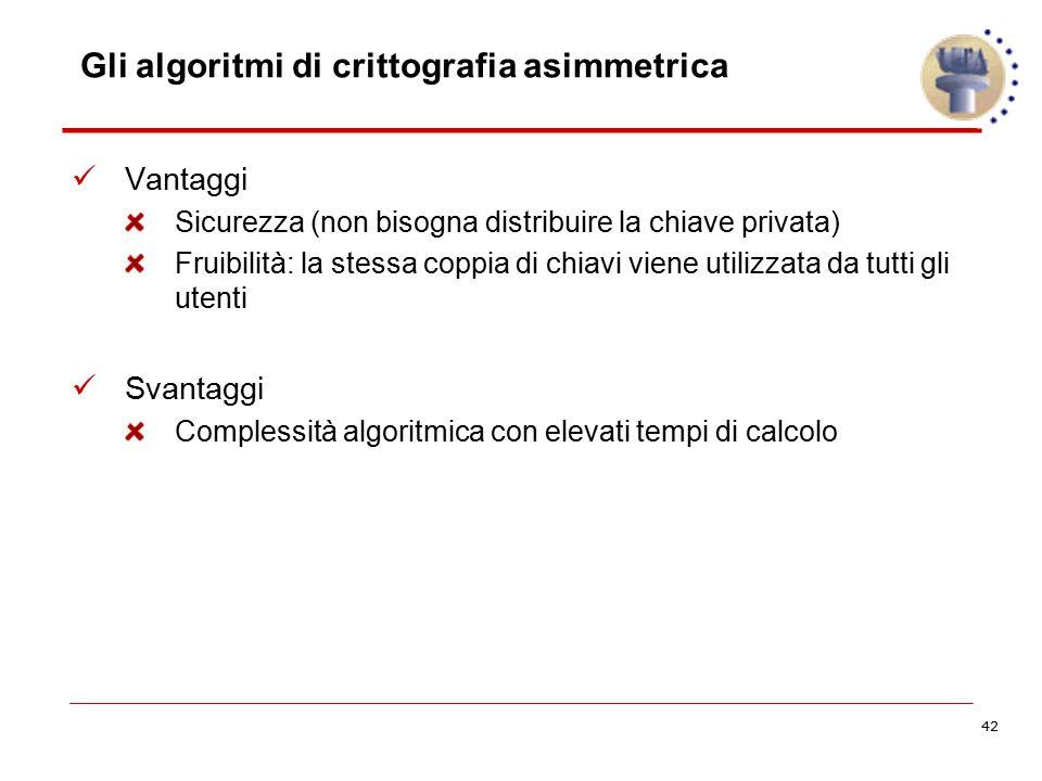 42 Gli algoritmi di crittografia asimmetrica Vantaggi Sicurezza (non bisogna distribuire la chiave privata) Fruibilità: la stessa coppia di chiavi vie
