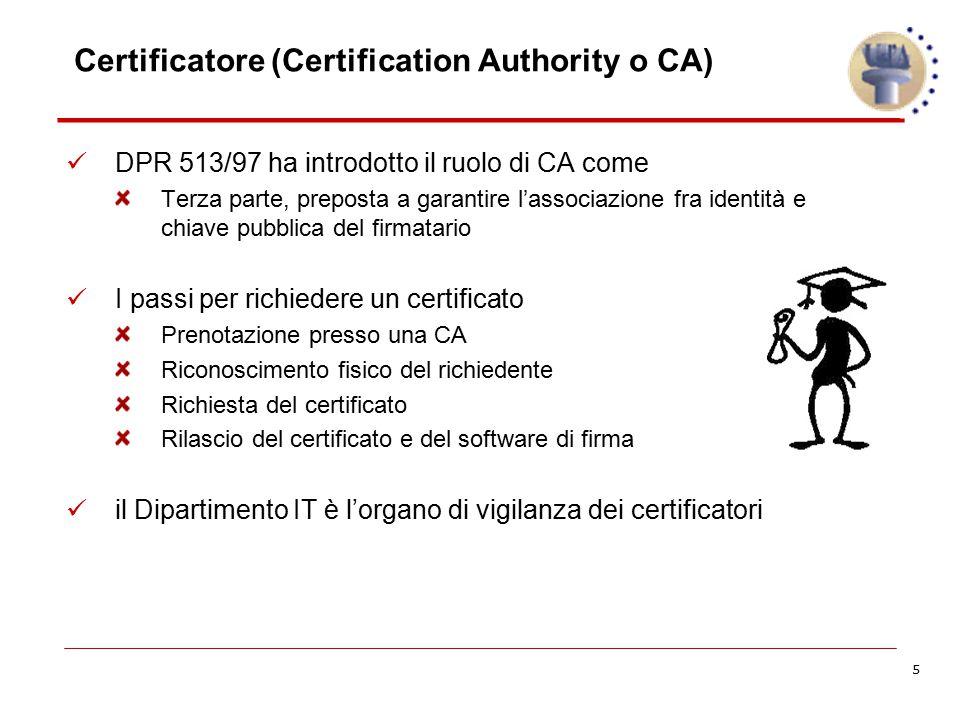5 Certificatore (Certification Authority o CA) DPR 513/97 ha introdotto il ruolo di CA come Terza parte, preposta a garantire l'associazione fra ident