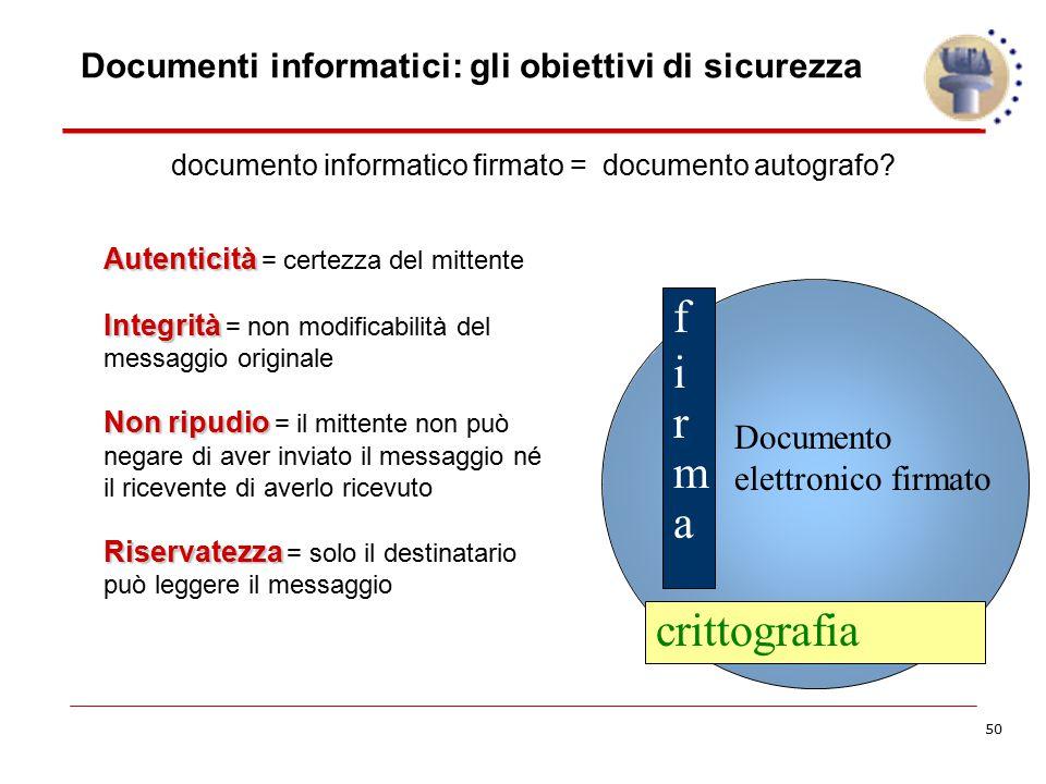 50 Documenti informatici: gli obiettivi di sicurezza documento informatico firmato = documento autografo? Autenticità Autenticità = certezza del mitte