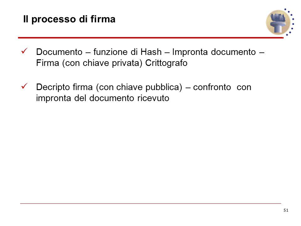 51 Il processo di firma Documento – funzione di Hash – Impronta documento – Firma (con chiave privata) Crittografo Decripto firma (con chiave pubblica