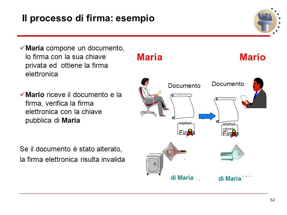 52 Il processo di firma: esempio Maria compone un documento, lo firma con la sua chiave privata ed ottiene la firma elettronica Mario riceve il docume