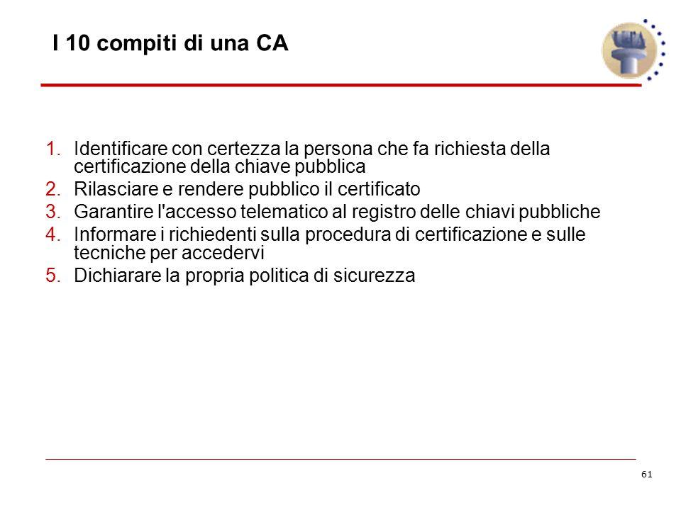 61 I 10 compiti di una CA 1.Identificare con certezza la persona che fa richiesta della certificazione della chiave pubblica 2.Rilasciare e rendere pu