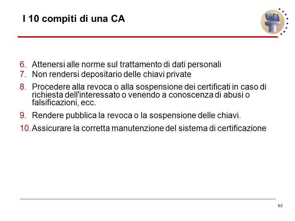 62 I 10 compiti di una CA 6.Attenersi alle norme sul trattamento di dati personali 7.Non rendersi depositario delle chiavi private 8.Procedere alla re