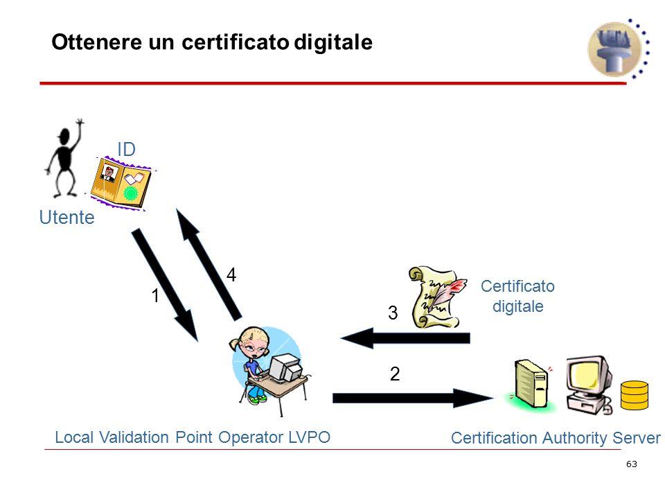 63 Ottenere un certificato digitale Local Validation Point Operator LVPO Certification Authority Server Certificato digitale ID Utente 1 2 3 4