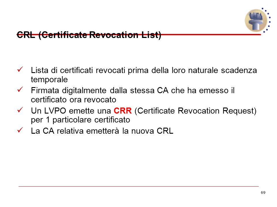 69 CRL (Certificate Revocation List) Lista di certificati revocati prima della loro naturale scadenza temporale Firmata digitalmente dalla stessa CA c