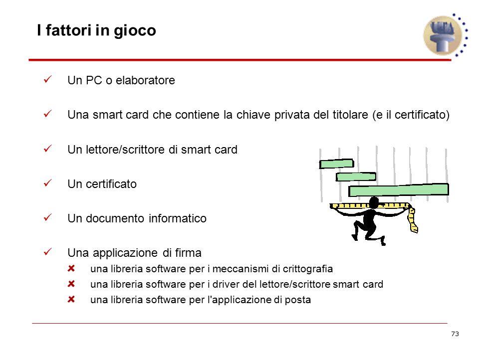 73 I fattori in gioco Un PC o elaboratore Una smart card che contiene la chiave privata del titolare (e il certificato) Un lettore/scrittore di smart