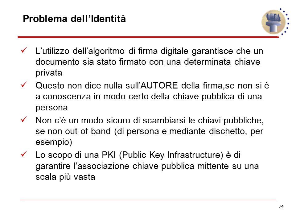 74 Problema dell'Identità L'utilizzo dell'algoritmo di firma digitale garantisce che un documento sia stato firmato con una determinata chiave privata