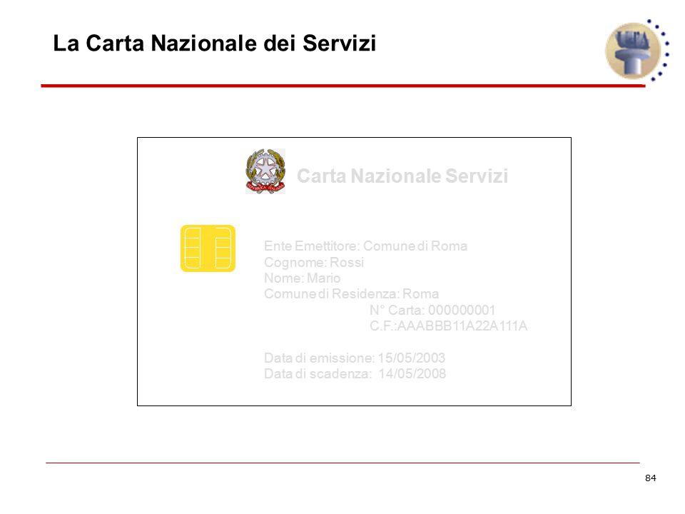 84 La Carta Nazionale dei Servizi Carta Nazionale Servizi Ente Emettitore: Comune di Roma Cognome: Rossi Nome: Mario Comune di Residenza: Roma N° Cart