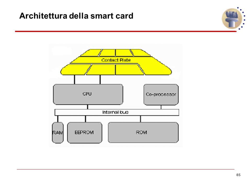 85 Architettura della smart card