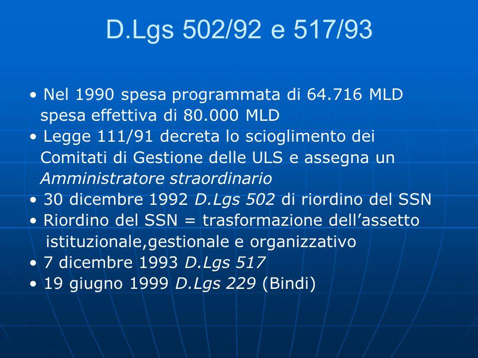 Nel 1990 spesa programmata di 64.716 MLD spesa effettiva di 80.000 MLD Legge 111/91 decreta lo scioglimento dei Comitati di Gestione delle ULS e assegna un Amministratore straordinario 30 dicembre 1992 D.Lgs 502 di riordino del SSN Riordino del SSN = trasformazione dell'assetto istituzionale,gestionale e organizzativo 7 dicembre 1993 D.Lgs 517 19 giugno 1999 D.Lgs 229 (Bindi)