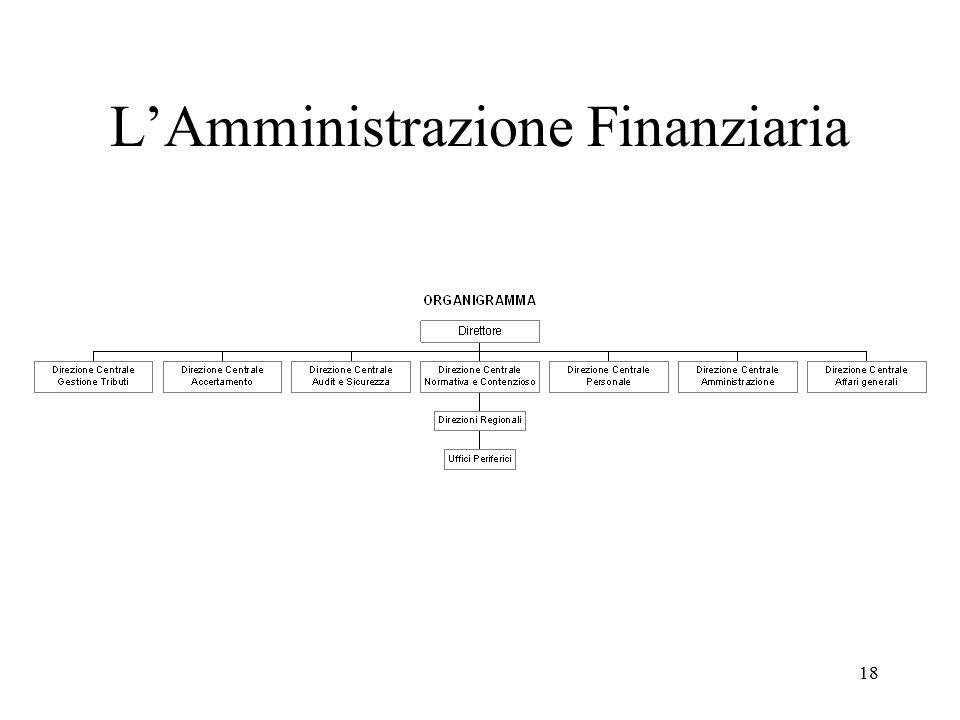 18 L'Amministrazione Finanziaria
