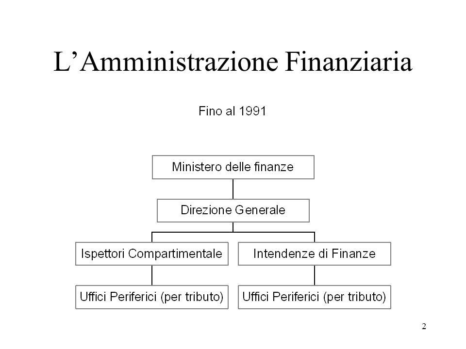 2 L'Amministrazione Finanziaria