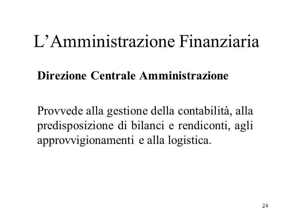 24 L'Amministrazione Finanziaria Direzione Centrale Amministrazione Provvede alla gestione della contabilità, alla predisposizione di bilanci e rendiconti, agli approvvigionamenti e alla logistica.
