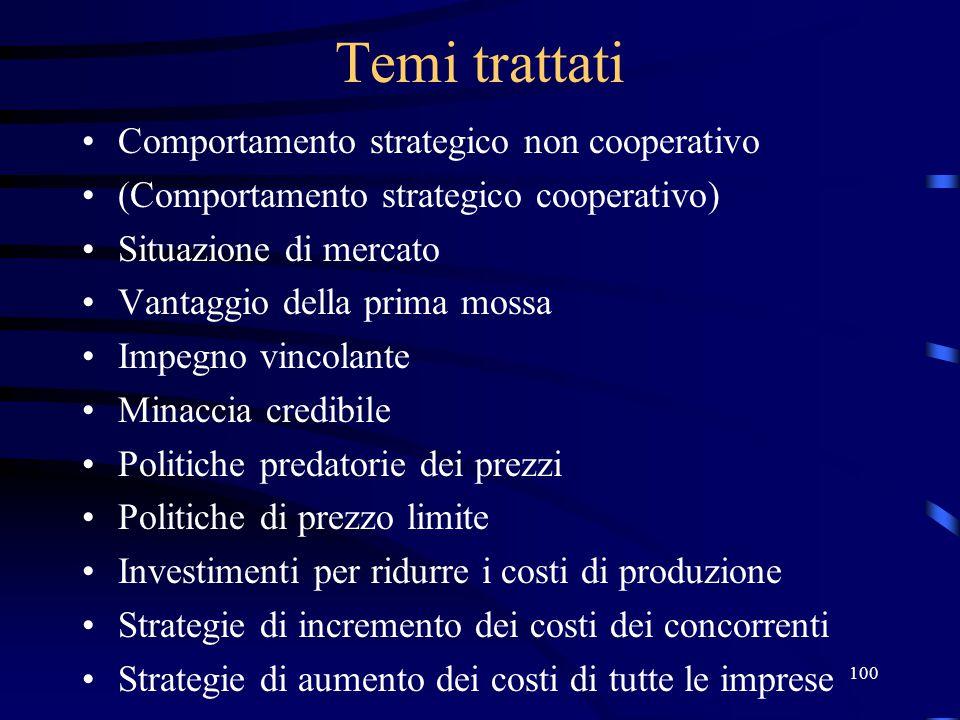 100 Temi trattati Comportamento strategico non cooperativo (Comportamento strategico cooperativo) Situazione di mercato Vantaggio della prima mossa Im