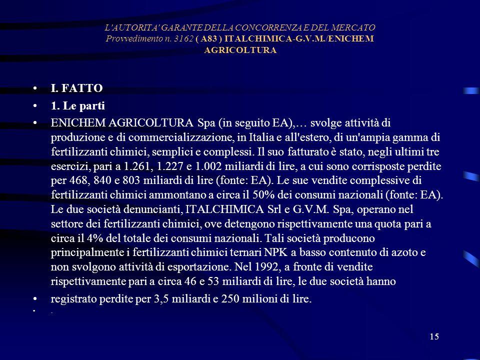 L'AUTORITA' GARANTE DELLA CONCORRENZA E DEL MERCATO Provvedimento n. 3162 ( A83 ) ITALCHIMICA-G.V.M./ENICHEM AGRICOLTURA I. FATTO 1. Le parti ENICHEM