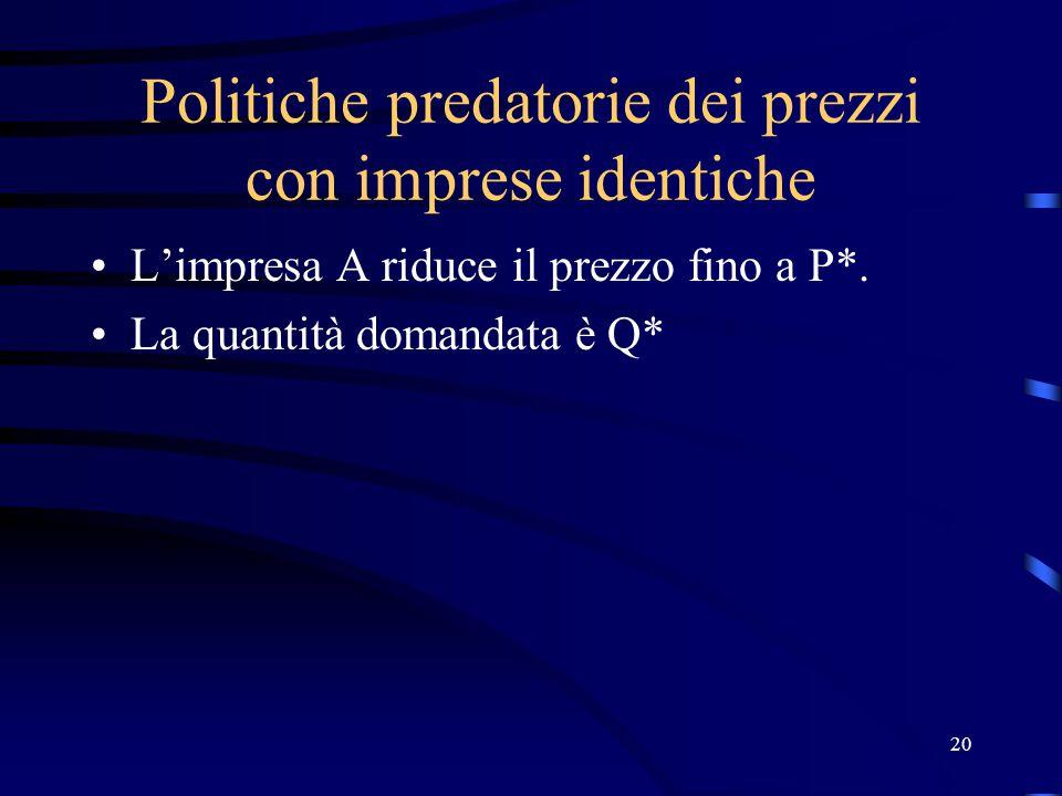 20 Politiche predatorie dei prezzi con imprese identiche L'impresa A riduce il prezzo fino a P*. La quantità domandata è Q*