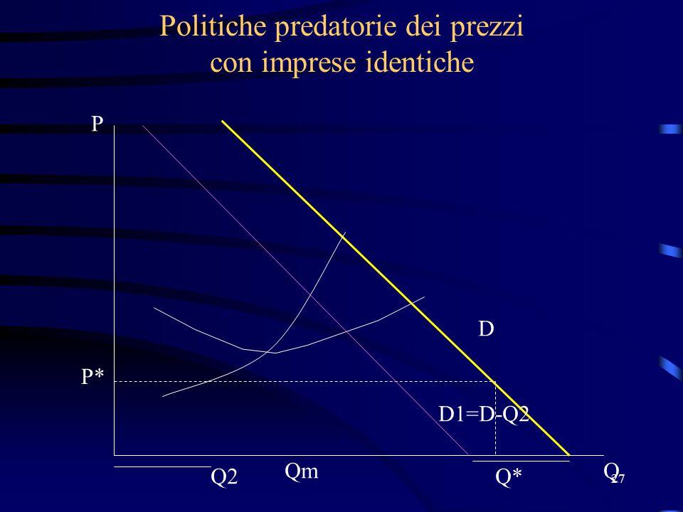 27 Politiche predatorie dei prezzi con imprese identiche P* Q*Q2 D D1=D-Q2 Qm P Q