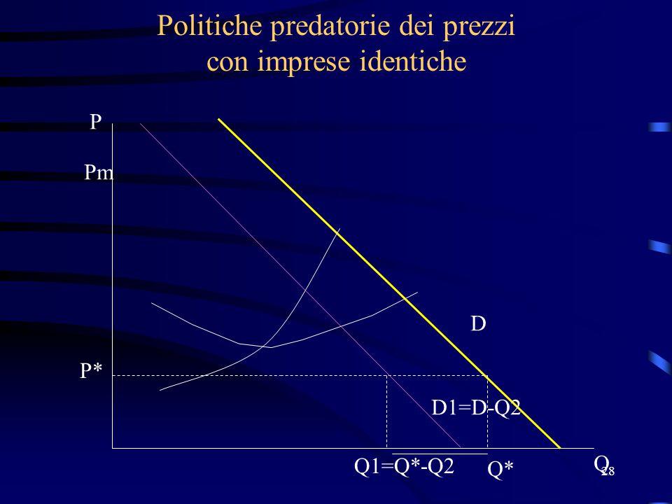 28 Politiche predatorie dei prezzi con imprese identiche Pm P* Q* Q1=Q*-Q2 D D1=D-Q2 P Q