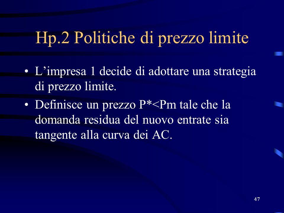 47 Hp.2 Politiche di prezzo limite L'impresa 1 decide di adottare una strategia di prezzo limite. Definisce un prezzo P*<Pm tale che la domanda residu