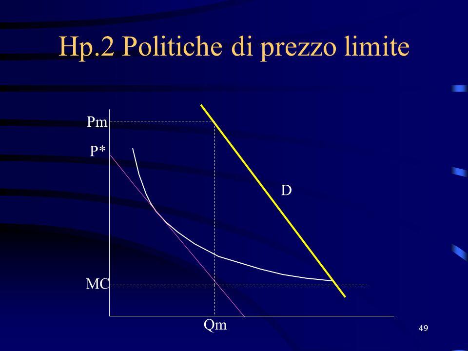 49 Hp.2 Politiche di prezzo limite P* MC D Pm Qm