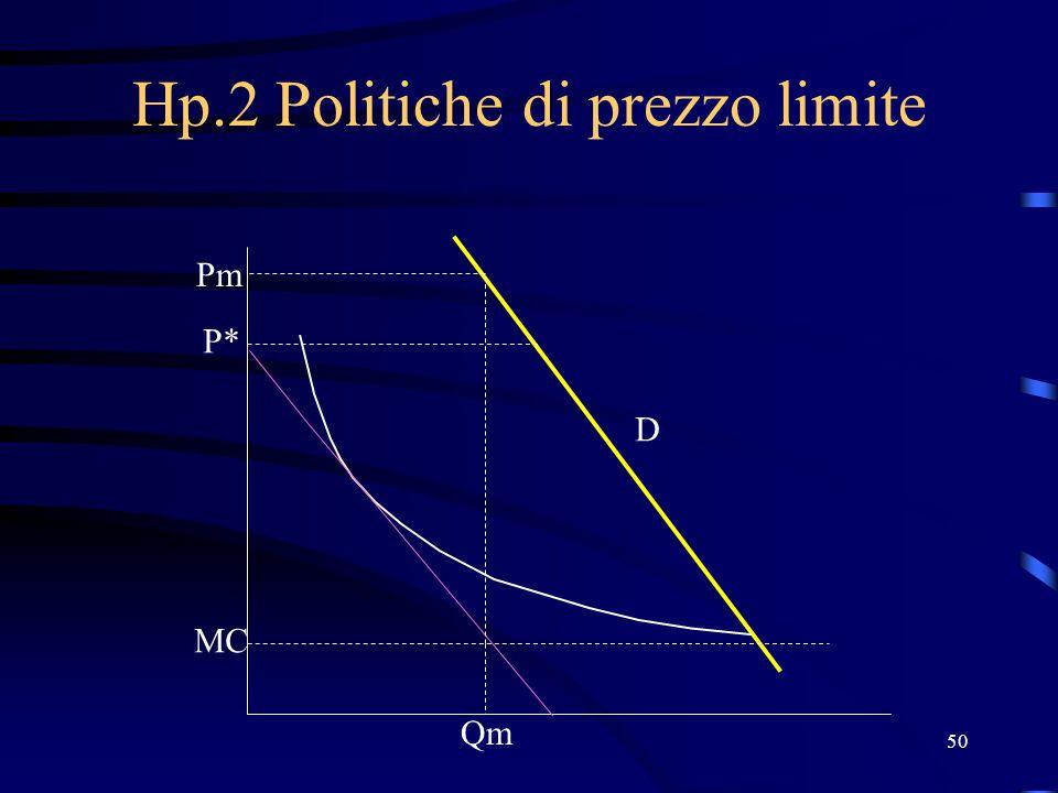 50 Hp.2 Politiche di prezzo limite P* MC D Pm Qm