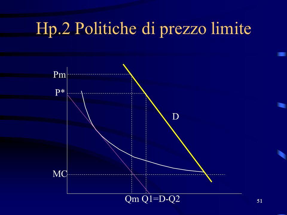 51 Hp.2 Politiche di prezzo limite P* MC D Pm Q1=D-Q2Qm