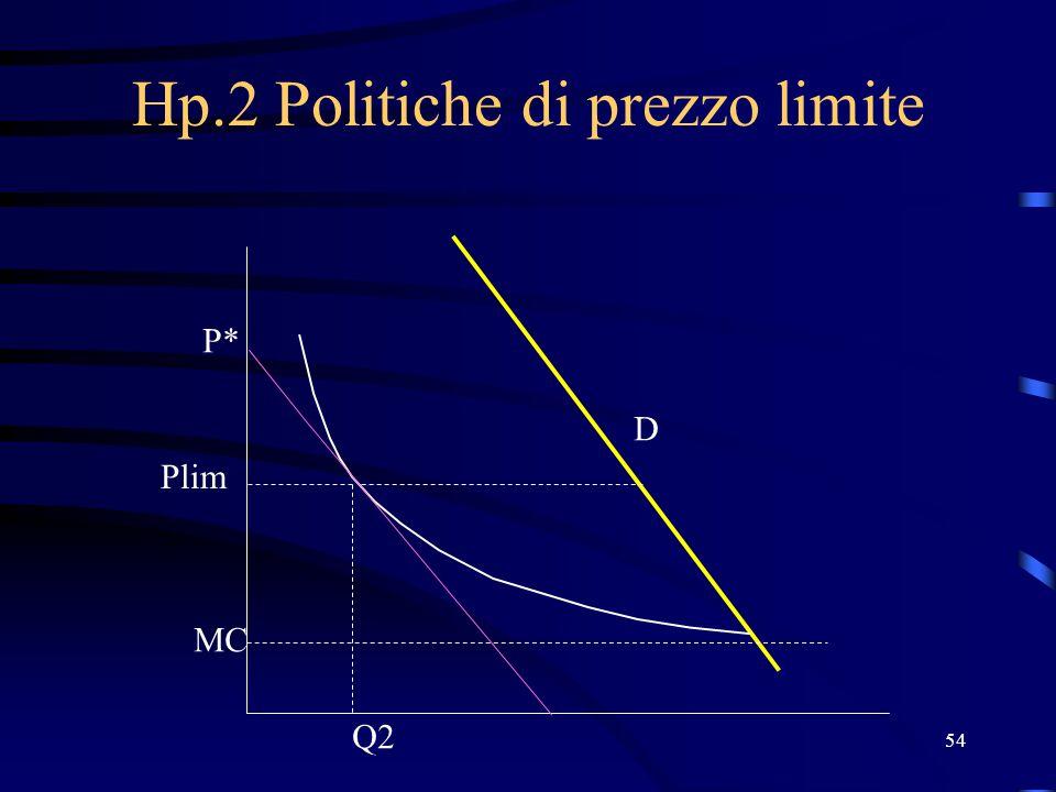 54 Hp.2 Politiche di prezzo limite Q2 P* MC D Plim