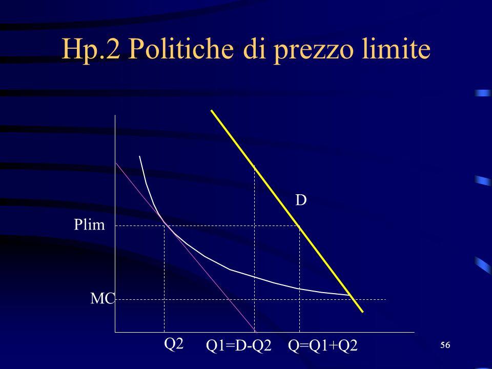56 Hp.2 Politiche di prezzo limite Q2 MC D Q=Q1+Q2Q1=D-Q2 Plim