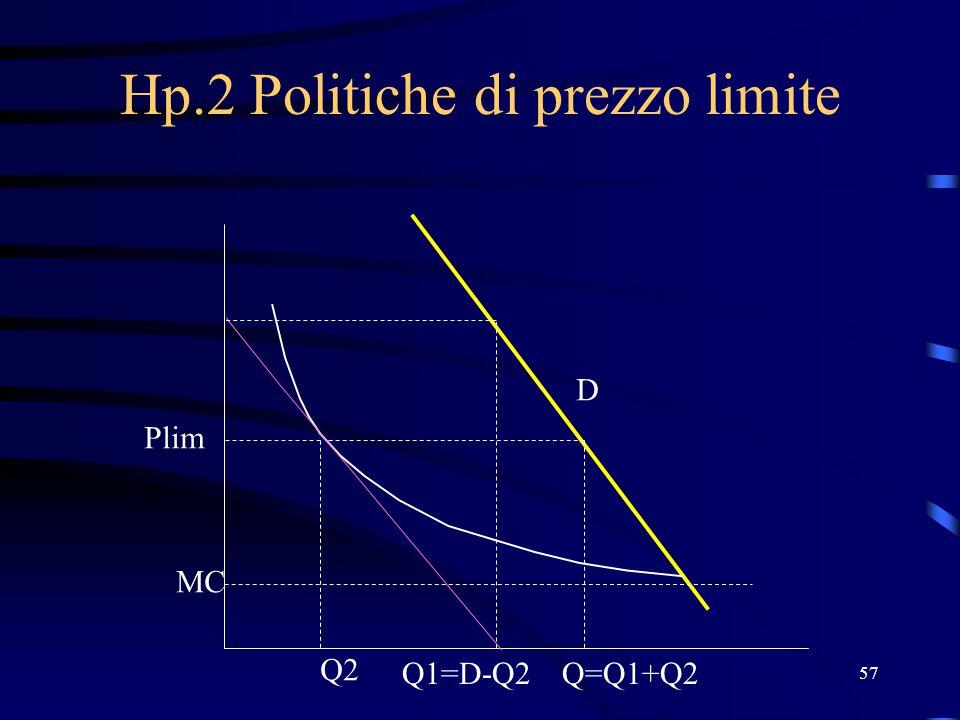 57 Hp.2 Politiche di prezzo limite Q2 MC D Q=Q1+Q2Q1=D-Q2 Plim