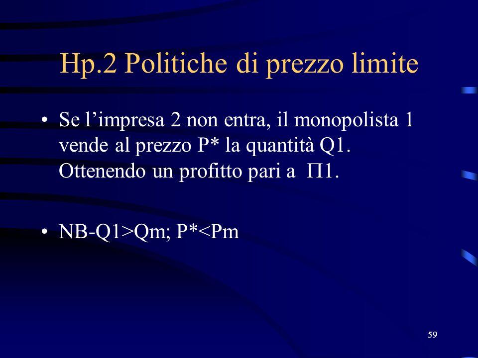 59 Hp.2 Politiche di prezzo limite Se l'impresa 2 non entra, il monopolista 1 vende al prezzo P* la quantità Q1. Ottenendo un profitto pari a  1. NB