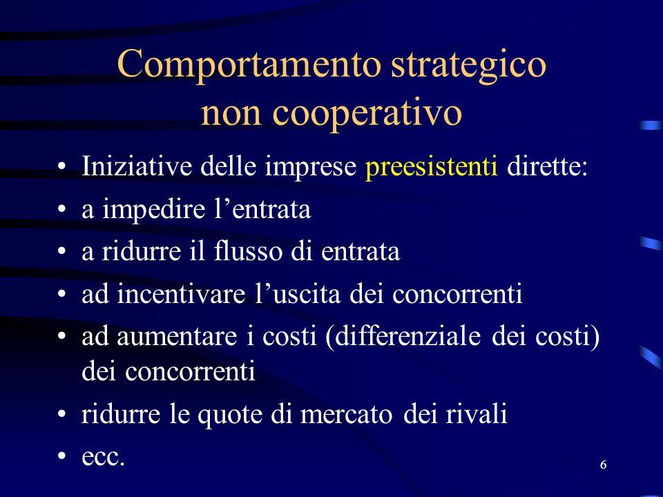 6 Comportamento strategico non cooperativo Iniziative delle imprese preesistenti dirette: a impedire l'entrata a ridurre il flusso di entrata ad incen