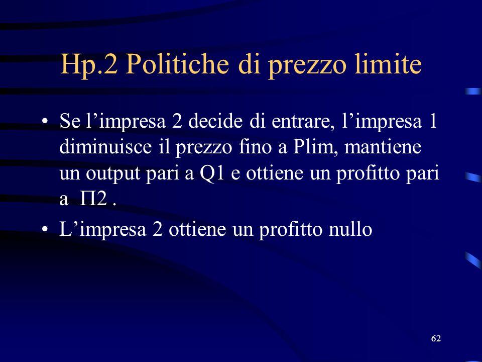 62 Hp.2 Politiche di prezzo limite Se l'impresa 2 decide di entrare, l'impresa 1 diminuisce il prezzo fino a Plim, mantiene un output pari a Q1 e otti